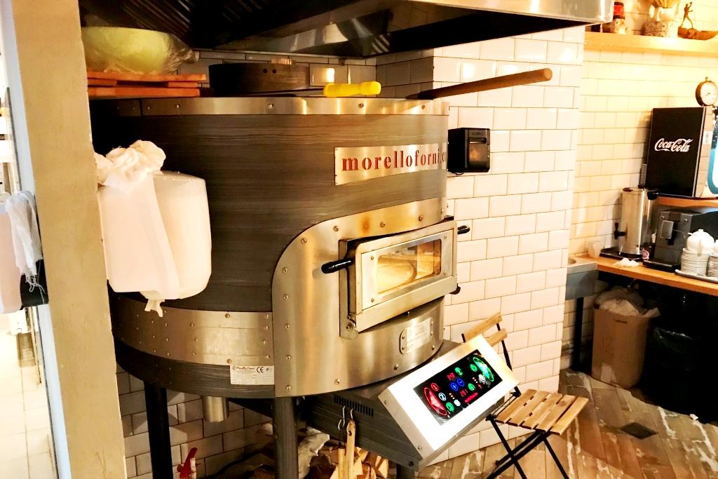Ресторан пиццерия с доставкой, выручка 700 000 руб